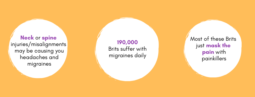 statistics on migraines and headaches in the UK